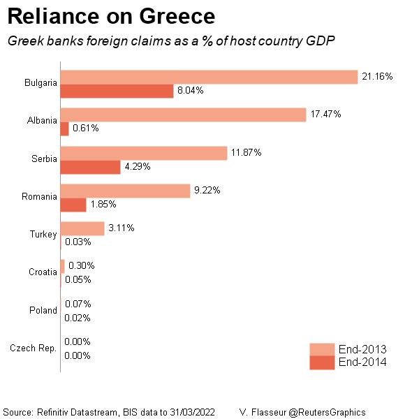 Bmwpany Owner Name: Reliance On Greece